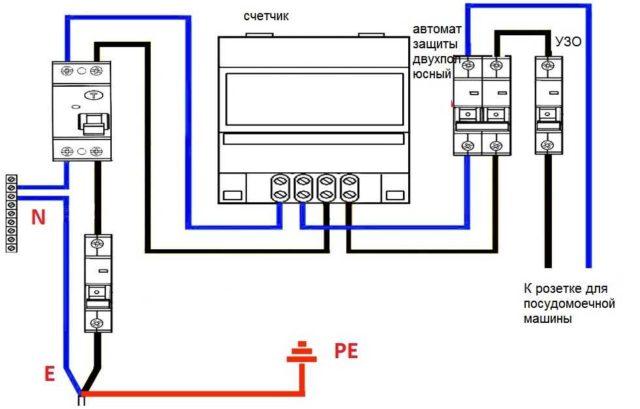 Схема линии электропитания для посудомоечной машины