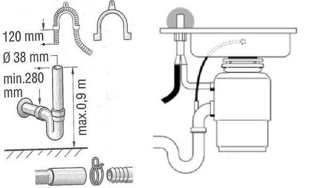 Способы подключения слива посудомоечной машины к канализации