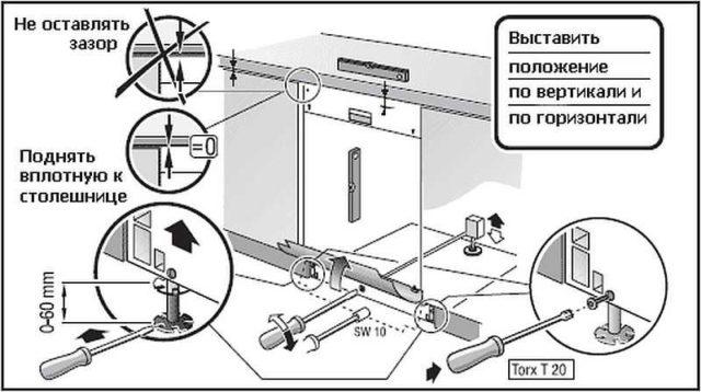Встроить посудомойку в шкаф: начинаем с выставления высоты и уровня