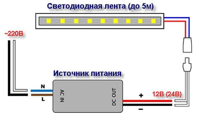Схема подключения одной светодиодной ленты к 220 В
