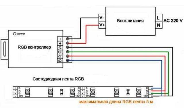 Как подать 220 В на светодиодную ленту RGB