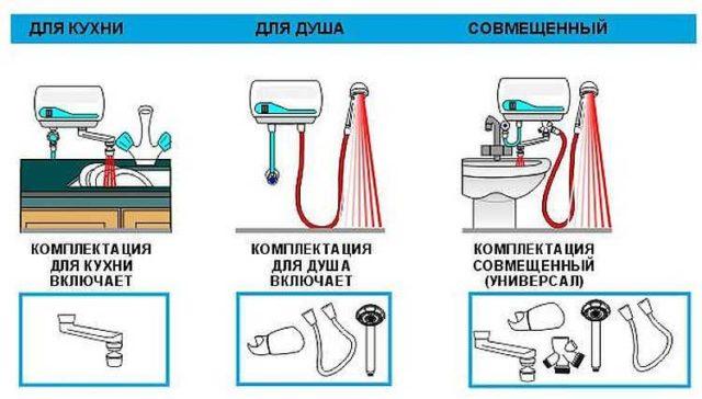 Индивидуальный проточный водонагреватель бывает трех типов: для крана, для душа, комбинированный