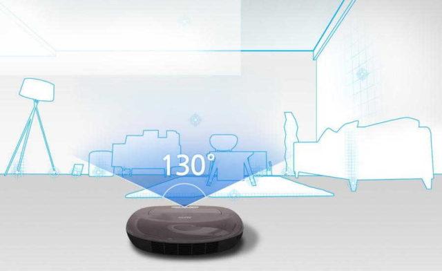 Ультразвуковые датчики позволяют составить план помещения