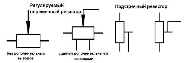 Обозначение на схемах переменных и подстроечных резисторов