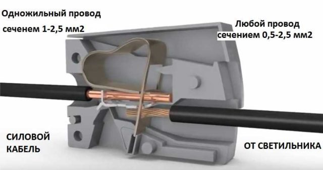 Люстровые клеммники Wago - 224 серия