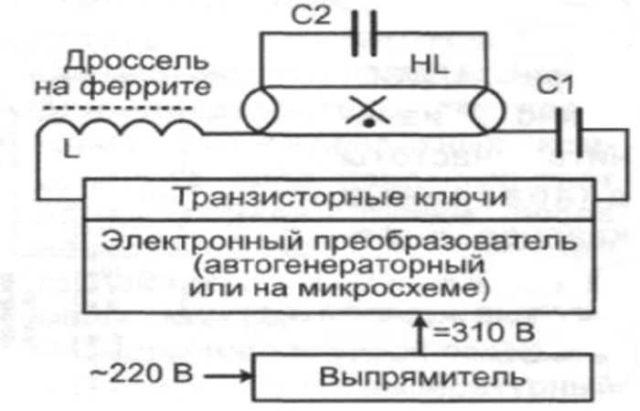 Еще один вариант блок-схемы ЭПРА для люминесцентных ламп