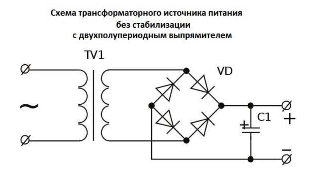 Самый простой линейный блок питания с двухполупериодным выпрямителем без стабилизации