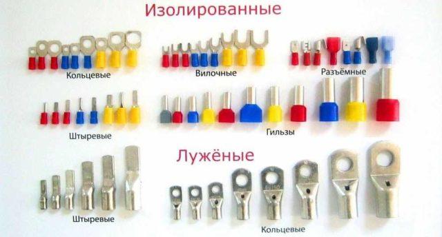 Формы лопатки кабельных наконечников