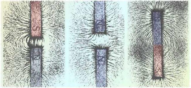 Экспериментальное подтверждение: смотрим на магнитное поле и на взаимодействие полюсов
