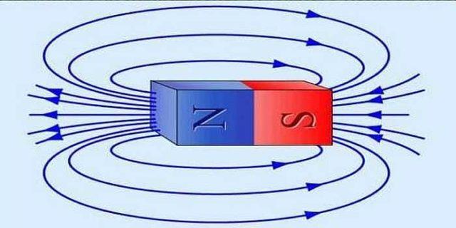 Магнитное поле можно представить в виде линий