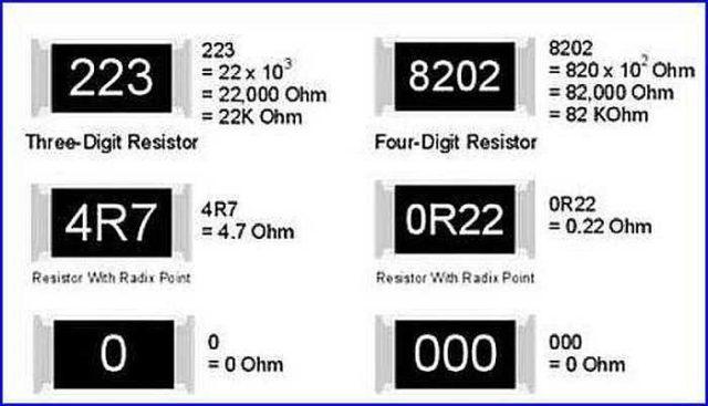 Несколько примеров того, как надо высчитывать номинал СМД резистора