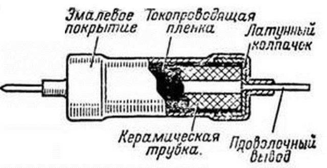 Строение пленочных резисторов разных видов