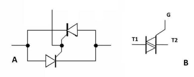 Заменить симистор можно двумя тиристорами. Но надо правильно подобрать их по параметрам, да и схему управления придется переделывать - в таком варианте управляющих вывода два