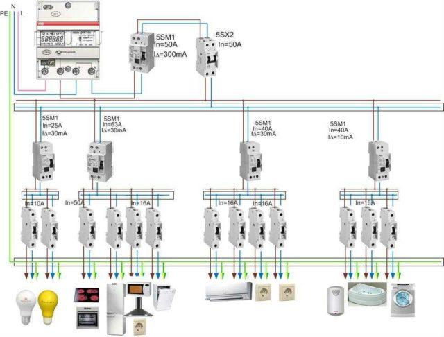 Схема подключения УЗО в частном доме. Один из вариантов