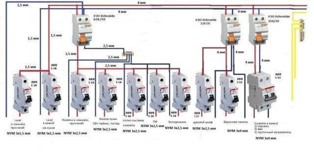 Противопожарное УЗО выбирают по номиналу вводного автомата