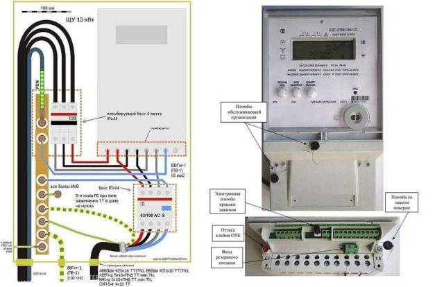Выбор типа трехфазного счетчика зависит от потребления тока
