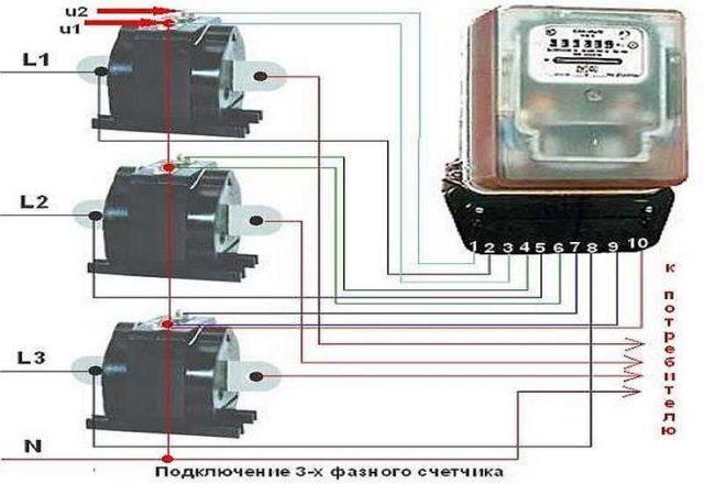 Вот так выглядит наглядная схема подключения 3 фазного счетчика через ТТ