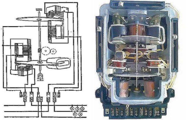 Устройство индукционного электромеханического счетчика