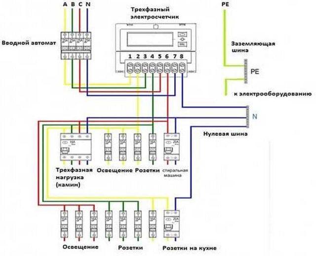 Схема подключения трехфазного счетчика прямого подключения