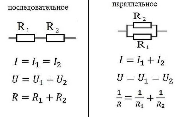 Закон Ома для параллельного и последовательного соединения