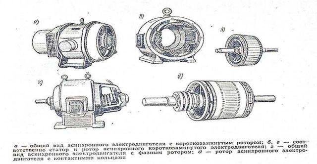 Асинхронный двигатель может быть с короткозамкнутым и фазным