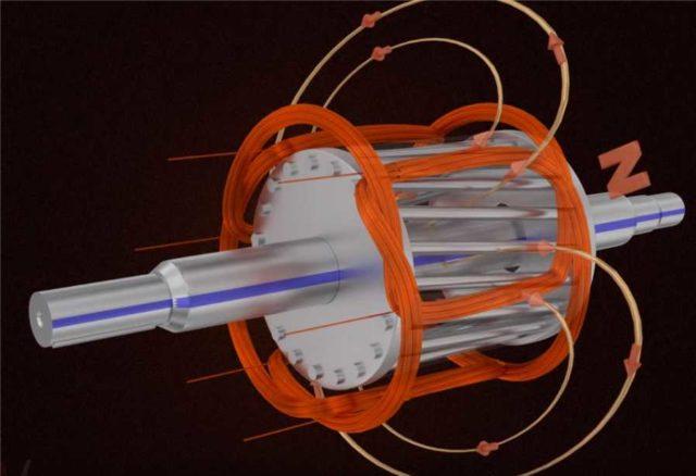 Магнитное поле трехфазного статора толкает ротор