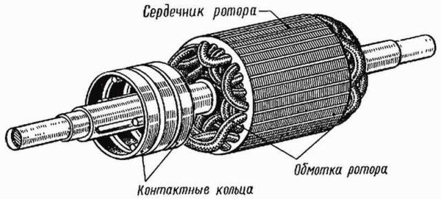 Так выглядит фазный ротор асинхронного двигателя