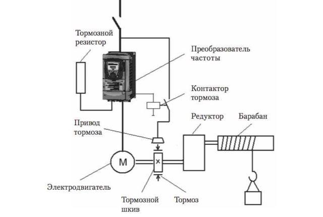 Схема разрабатывается в зависимости от назначения устройства с которым работает электродвигатель