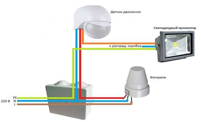 Схема управления включения уличным освещением с фотореле и датчиком движения