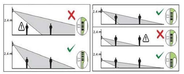 """""""Контрольной точкой"""" для выбора высоты считается 2,4 метра"""
