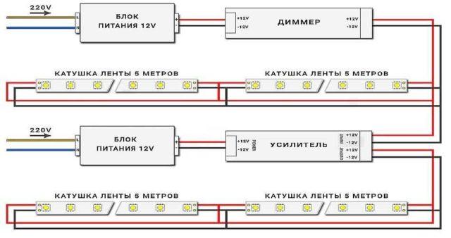Как подключить диммер: установка светорегулятора для светодиодных лент с усилителем