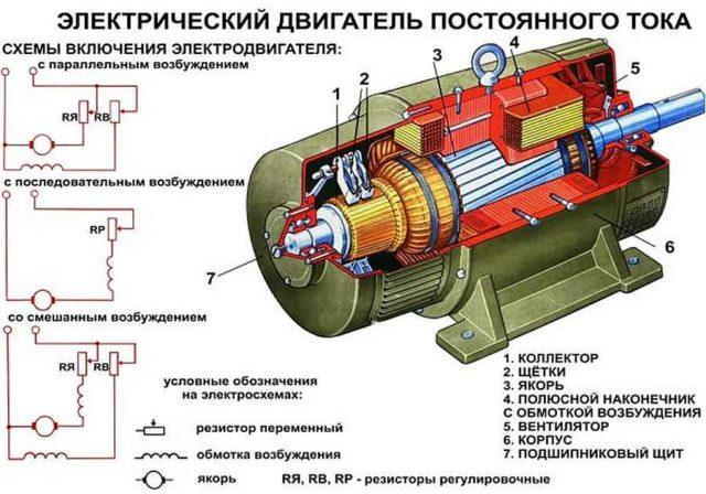 Коллекторный двигатель с системой обмоточного возбуждения