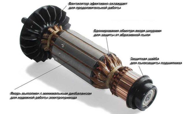 Так выглядит ротор коллекторного двигателя
