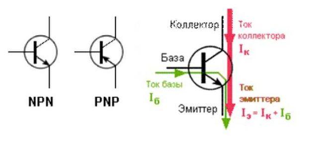Виды транзисторов и принцип работы