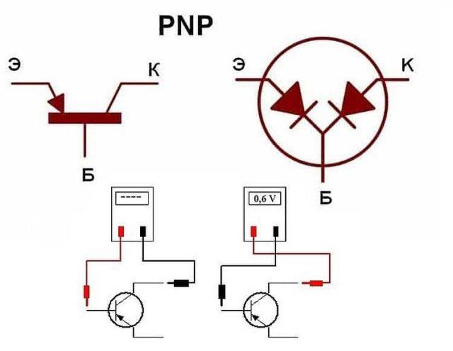 Проверка биполярного PNP транзистора мультиметром