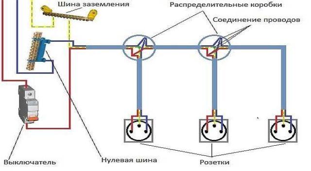 Заземляющий провод к розетке подключается напрямую - без автоматов и других устройств
