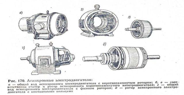 Асинхронный двигатель с разными роторами