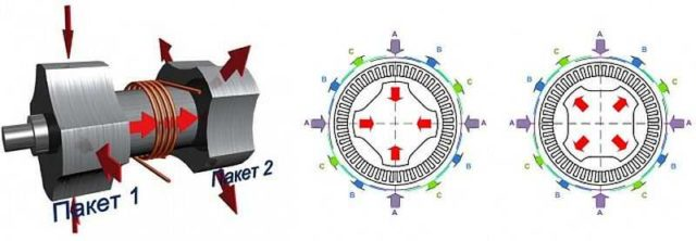 Вентильно-индукционный электродвигатель с самовозбуждением