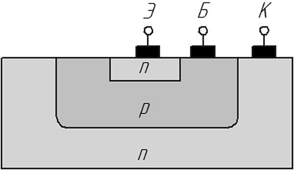 Упрощенная схема поперечного разреза планарного биполярного n-p-n транзистора