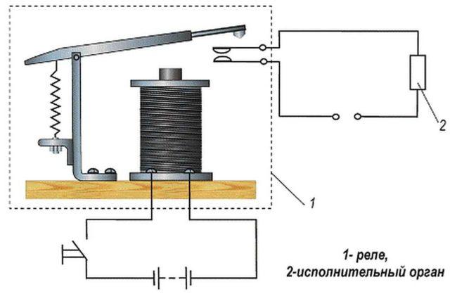 Пример простейшей семы с электромагнитным реле