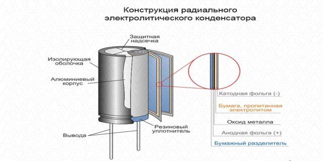 Как устроен электрический конденсатор