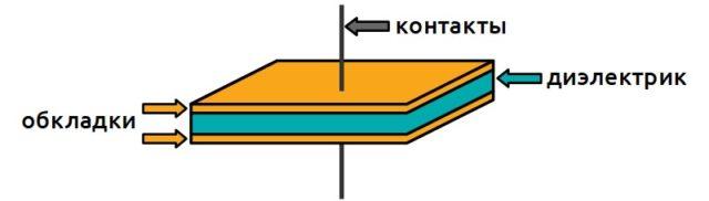 Что такое электрический конденсатор