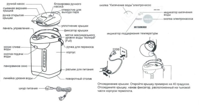 Как устроен термопот