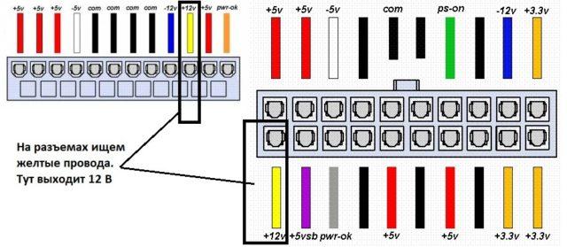 Напряжение 12 V на блоке питания от компьютера