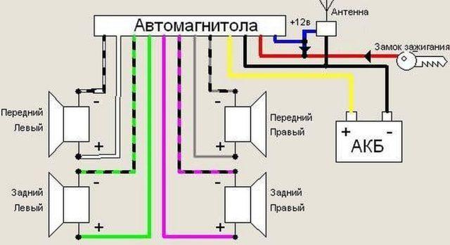 Подключение автомагнитолы дома от сети 220 В