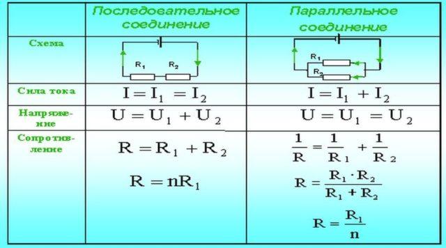 Параллельное и последовательное соединение: формулы