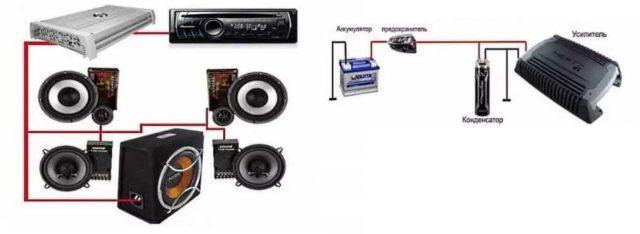 Как подключить сабвуфер к магнитоле с усилителем: схема