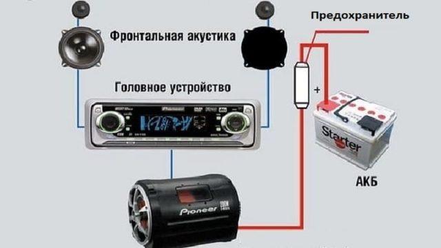 Как подключить активный сабвуфер к магнитоде без усилителя