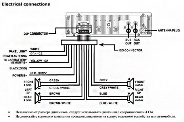 типовая схема подключения магнитолы