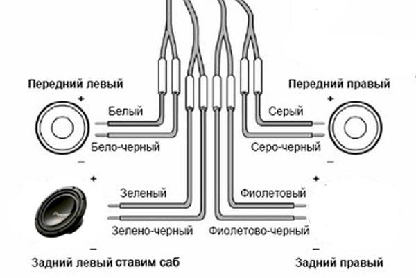 подключение пассивного саба к магнитоле